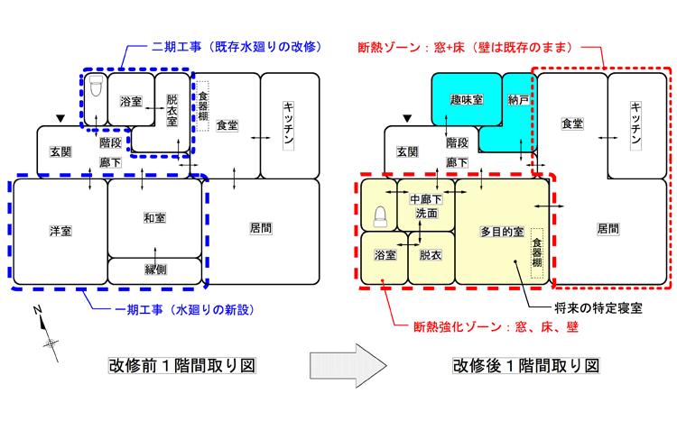 改修前後の間取り:断熱改修は水廻りを中心に、断熱強化ゾーンはQa値0.87以下とした