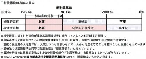 [2036]https://www.townfactory.jp/wp/wp-content/uploads/23fe201fe50b4d519bc23bdf85c3ee5c.jpg