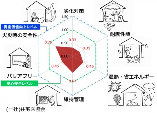 [1805]http://www.townfactory.jp/wp/wp-content/uploads/4b2f95ebd7cb9b22fd5dfc931445abdc.jpg