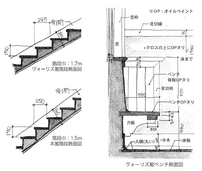 建物雑想記 ヴォーリス階段