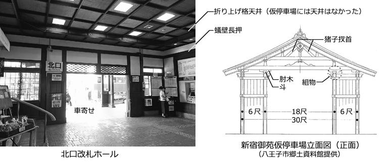 JR高尾駅北口駅舎