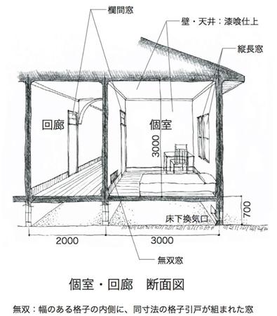 旧東京黙想の家 個室