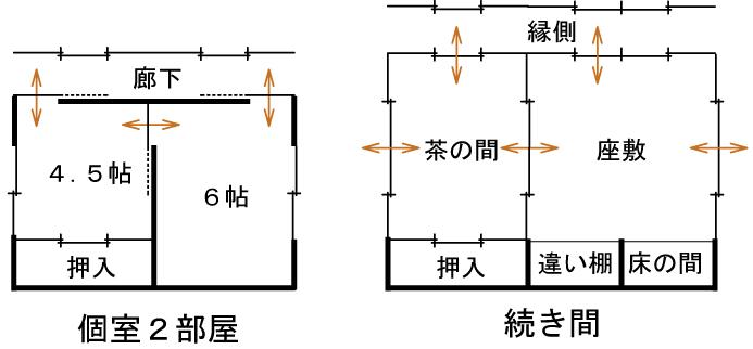現代和室考 間取り図