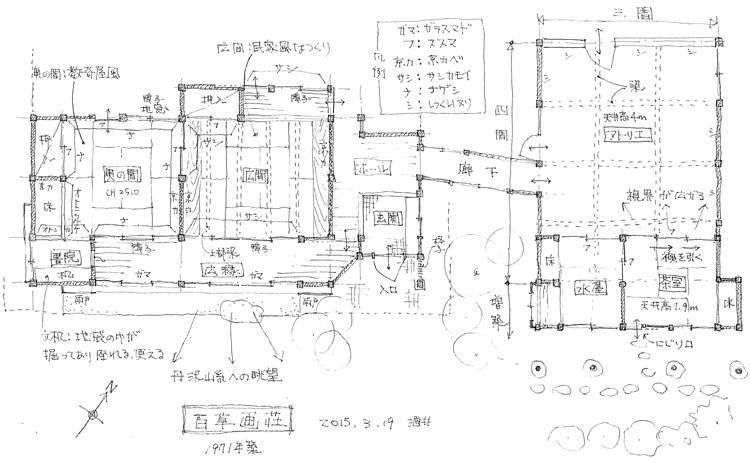 小島善太郎記念館03