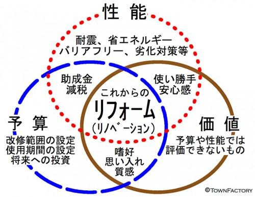 [1590]http://www.townfactory.jp/wp/wp-content/uploads/aad77a734fd3b1957301033c8cf393aa.jpg