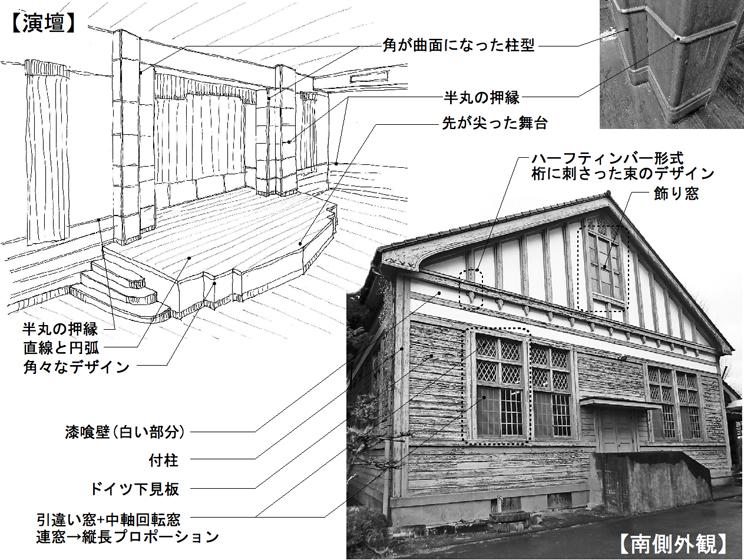 旧都立農林学校講堂01