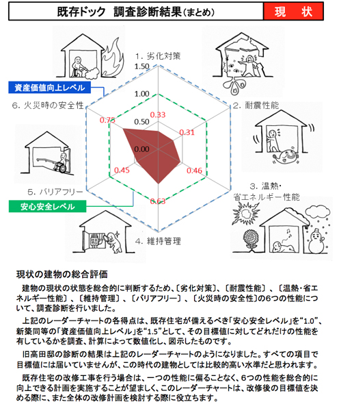 [1108]http://www.townfactory.jp/wp/wp-content/uploads/c80574dce3cdc7ed2c21592e0d6d6a281-300x356.jpg