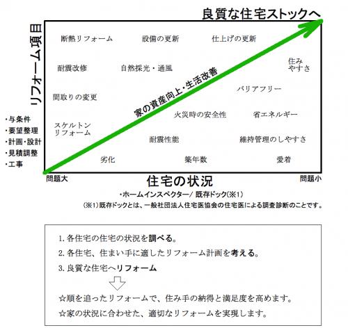 [1135]http://www.townfactory.jp/wp/wp-content/uploads/d01011e1ff2c67317401b2853f42c375.png