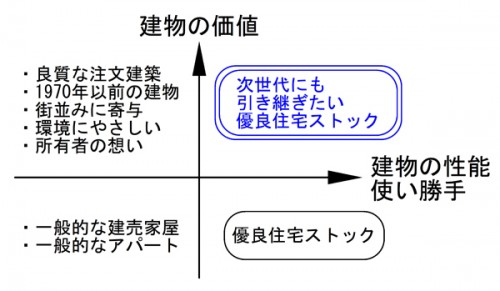 [1656]http://www.townfactory.jp/wp/wp-content/uploads/d3d3a7fc82edce44543b62ad9e67e30f.jpg