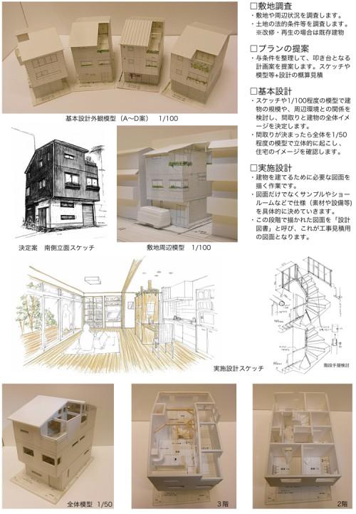 [1142]http://www.townfactory.jp/wp/wp-content/uploads/e2430b47c7e2fe033d3244fbd4b12a071.jpg