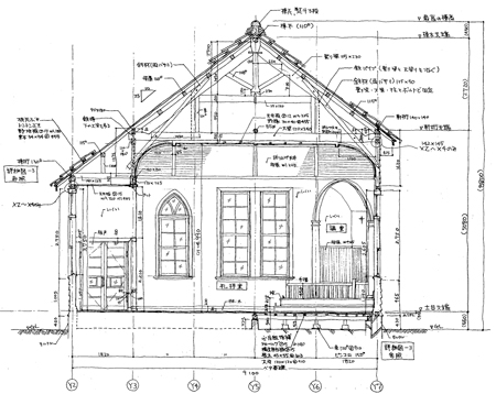 大正時代の教会調査 断面図